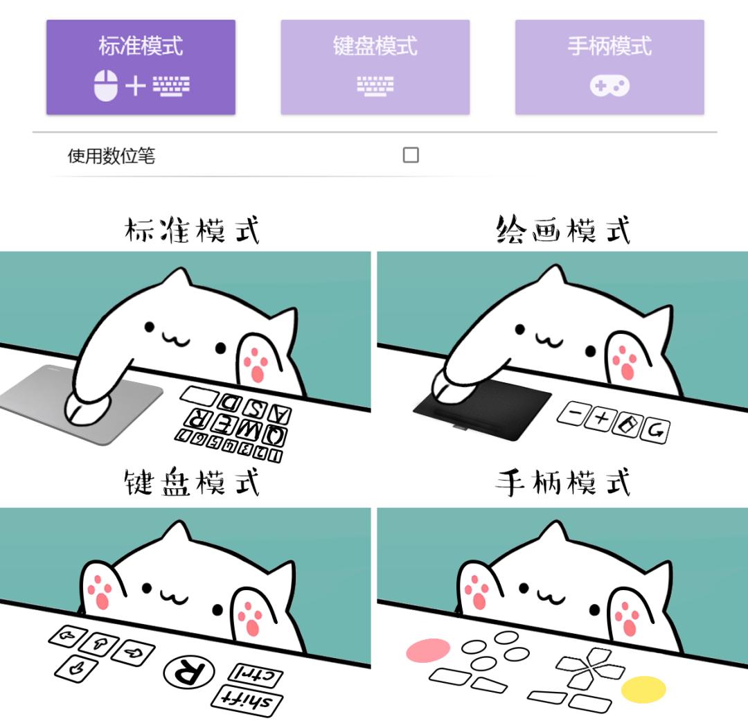 """鹿鸣的人工桌面、Bongo Cat Mver,""""猫咪""""应用?送你个老婆要不要!-i3综合社区"""